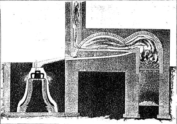 A cross-section of a bell mold in its casting pit with the casting gutter leading from an open hearth furnace to the pouring gate.